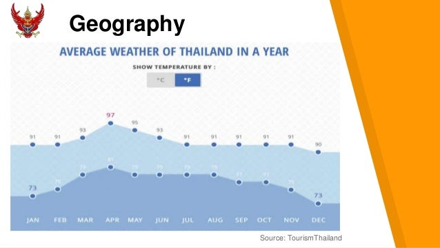 pest analysis bangkok Strategic analysis: a thai case study n swot and pest analysis is used in order to analyse the the majority of utcc students are from the bangkok.