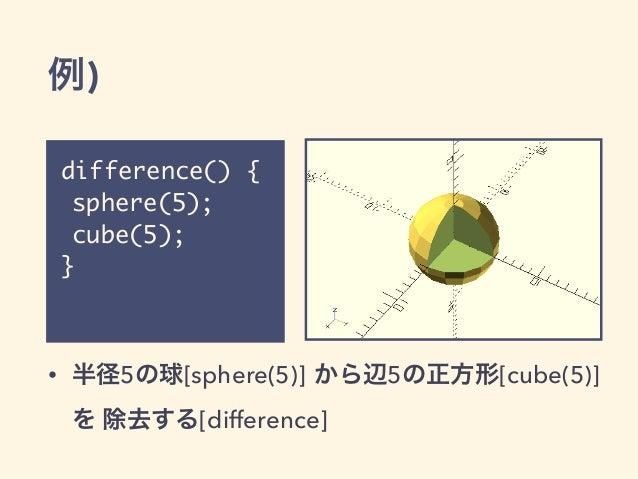 例) difference() { sphere(5); cube(5); } • 半径5の球[sphere(5)] から辺5の正方形[cube(5)] を 除去する[difference]