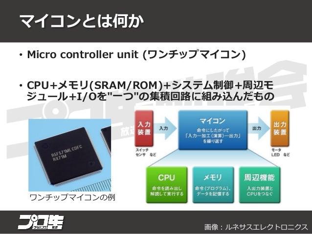 マイコンとは何か • 汎用CPUよりも自己充足性と低価格性を備えて いる → PC用のCPUを買ってきても何もできない → MCUは少しの外付け回路でいろいろできる • そのかわり性能はPC用セットに比べてプア • 動作周波数: 数MHz~数百...