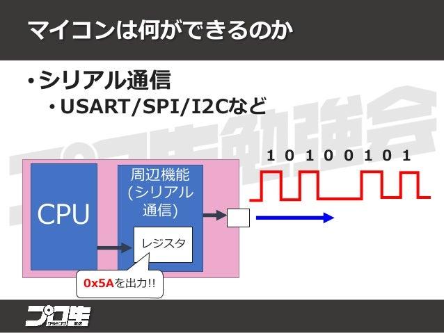 マイコンは何ができるのか • アナログ値入出力 • AD/DA変換 CPU 周辺機能 (ADC) レジスタ 入力は0x800!! 2.5V