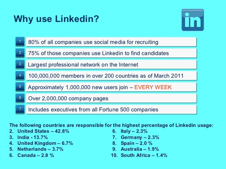 Why use Linkedin? 80% of all companies use social media for recruiting 75% of those companies use Linkedin to find candida...