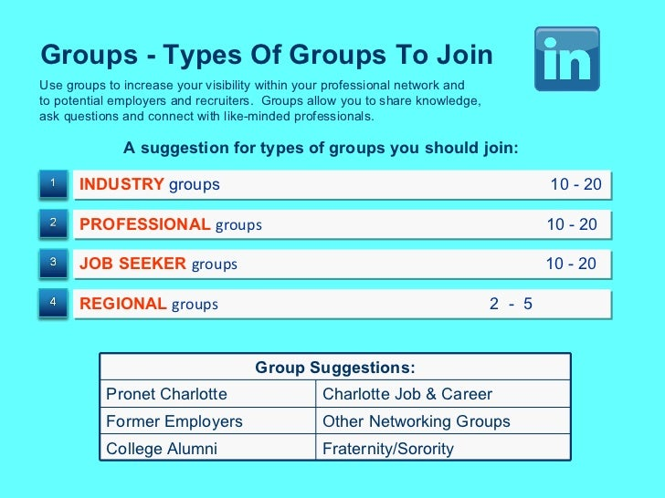 Groups - Types Of Groups To Join Use groups to increase your visibility within your professional network and to potential ...