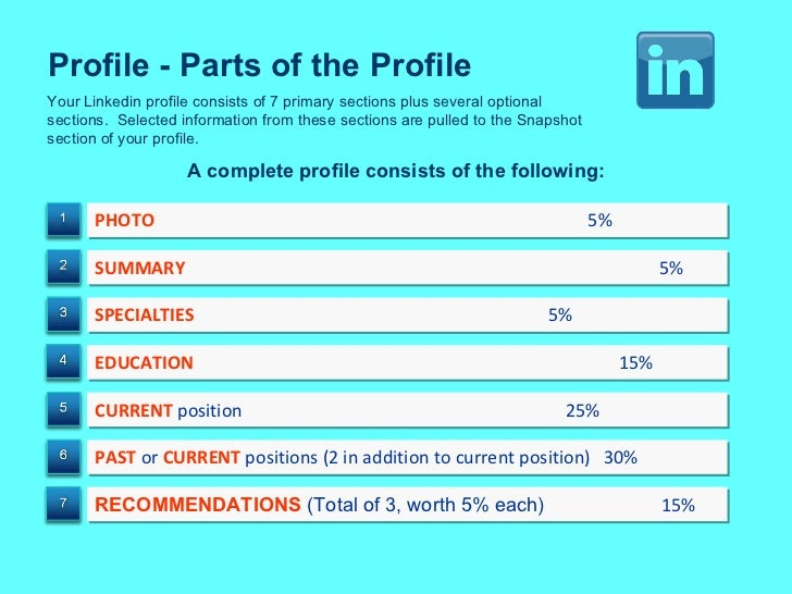 Profile - Parts of the Profile Your Linkedin profile consists of 7 primary sections plus several optional sections.  Selec...