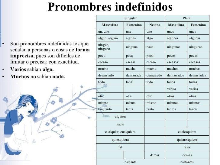 Pronombres indefinidos <ul><li>Son pronombres indefinidos los que señalan a personas o cosas de  forma imprecisa , pues so...