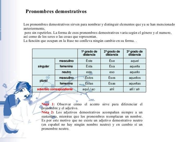 Pronombres demostrativos Los pronombres demostrativos sirven para nombrar y distinguir elementos que ya se han mencionad...