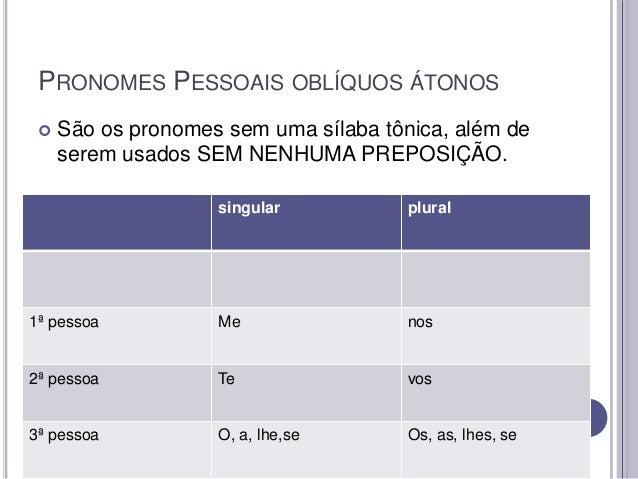 PRONOMES PESSOAIS OBLÍQUOS ÁTONOS   São os pronomes sem uma sílaba tônica, além de serem usados SEM NENHUMA PREPOSIÇÃO. s...