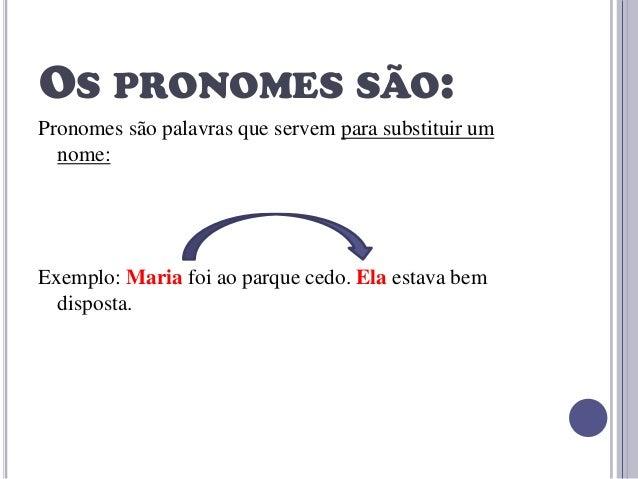 OS PRONOMES SÃO: Pronomes são palavras que servem para substituir um nome:  Exemplo: Maria foi ao parque cedo. Ela estava ...