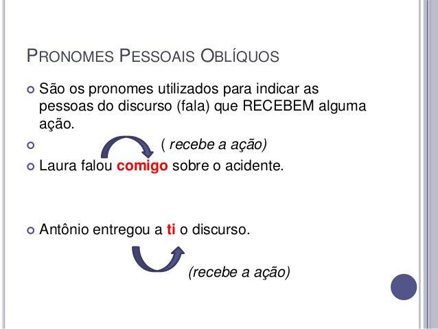 PRONOMES PESSOAIS OBLÍQUOS São os pronomes utilizados para indicar as pessoas do discurso (fala) que RECEBEM alguma ação. ...