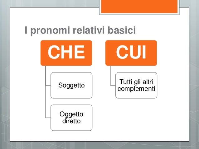 Pronomi relativi bas2 Slide 3