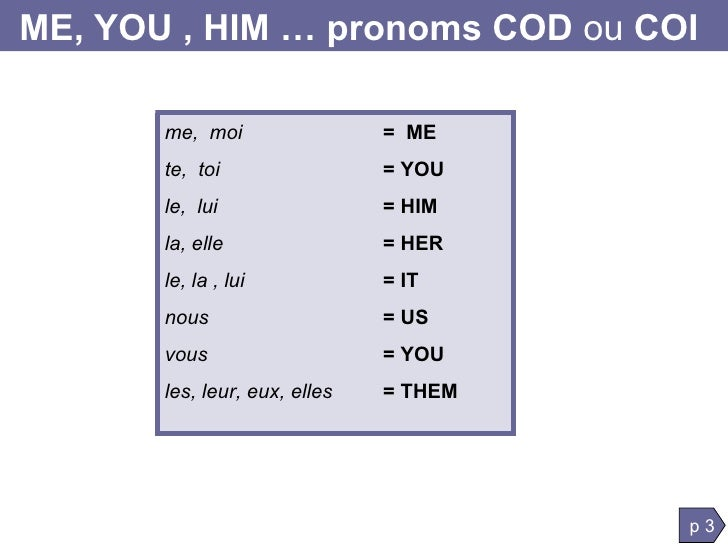 Grammaire Anglaise Pronoms Personnels I You He