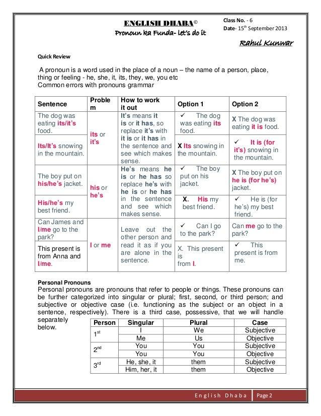 english grammar review pdf
