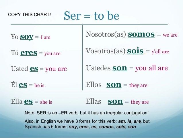 Pronouns and ser