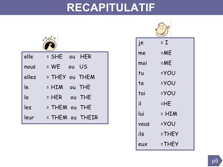 Grammaire Anglaise Pronoms Personnels Difficiles