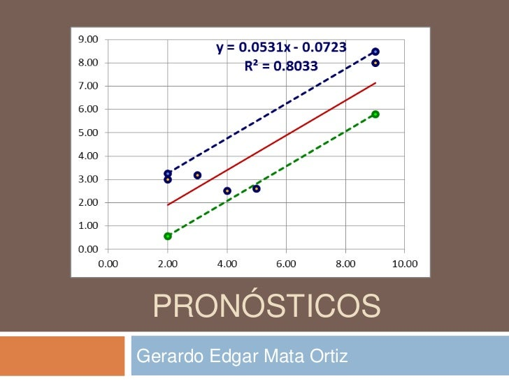 PRONÓSTICOSGerardo Edgar Mata Ortiz
