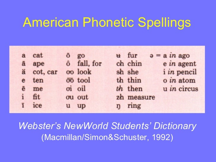 Pronunciation Symbols Guide Free User Guide