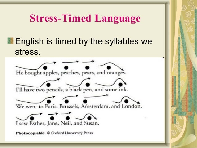 Stress-Timed Language  English is timed by the syllables we  stress.