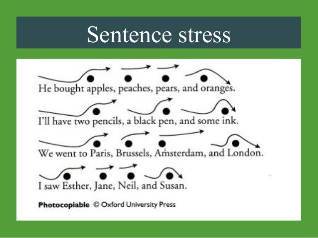 phonetics stress Phonetics and phonology  phonetics linguistic sounds  will be discussed under syllable structure and word stress below monophthongs and diphthongs.