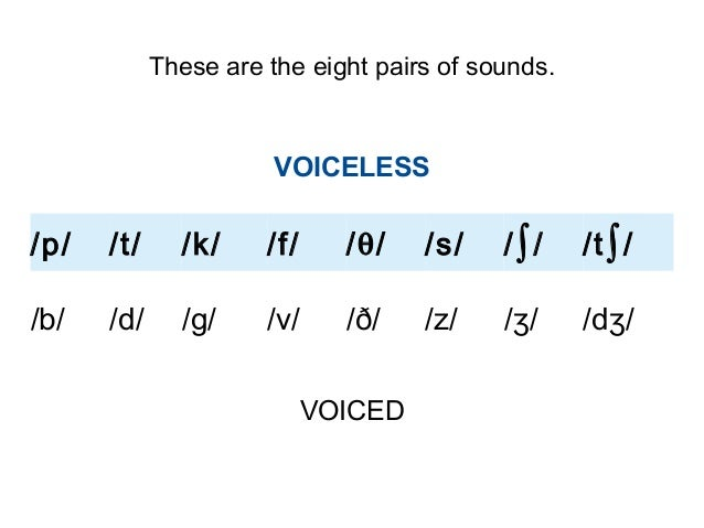 voiced and voiceless sounds chart