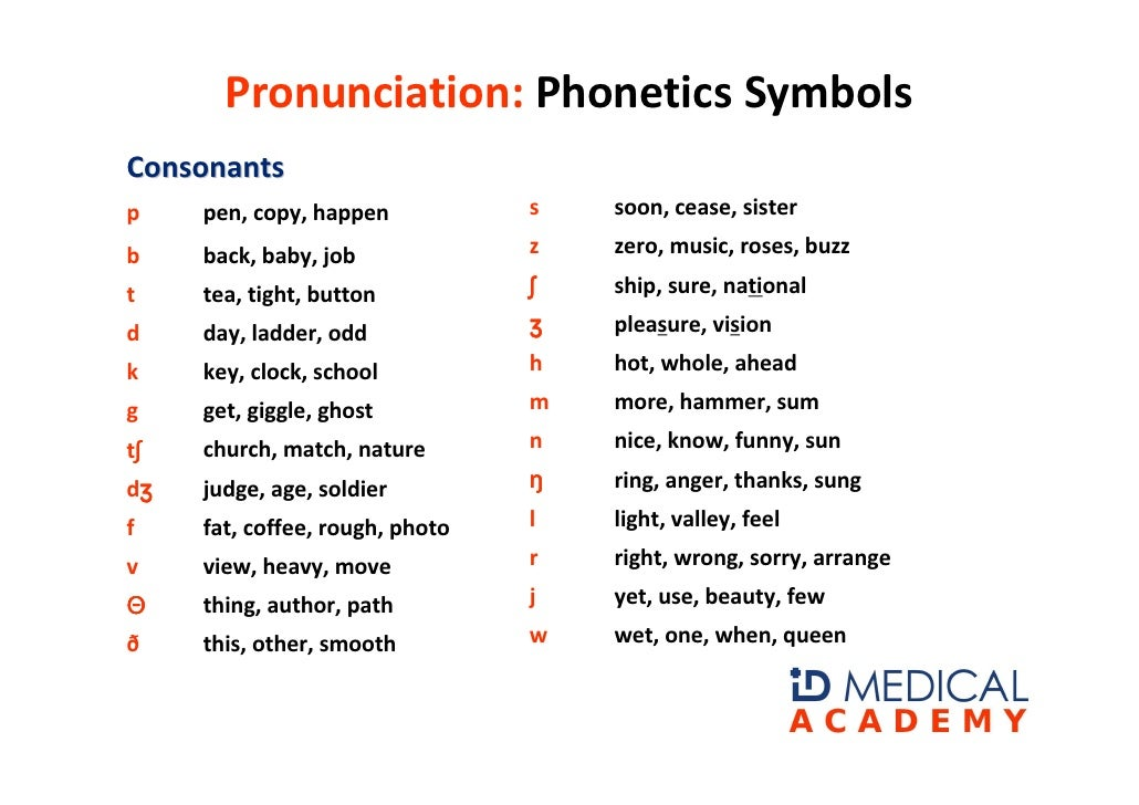 Pronunciation For Medical English