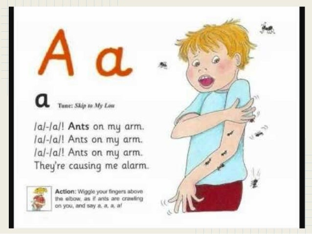 36cbd9b59cc9df Pronunciation in primary school english classes