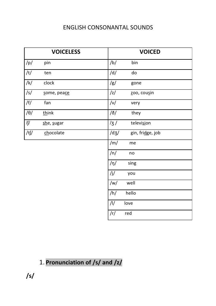 ENGLISH CONSONANTAL SOUNDS                 VOICELESS                           VOICED /p/     pin                      /b/...