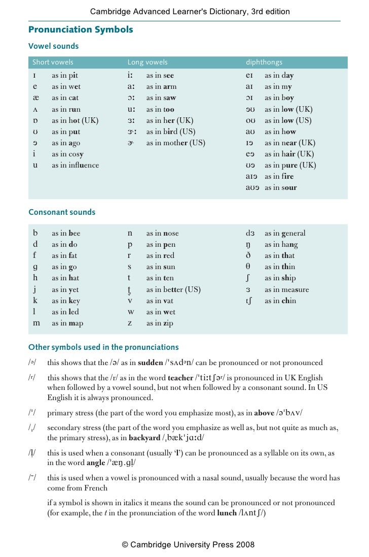 Pronunciation symbols in dictionaries cambridge university press 2008 2 cambridge advanced learners dictionary buycottarizona
