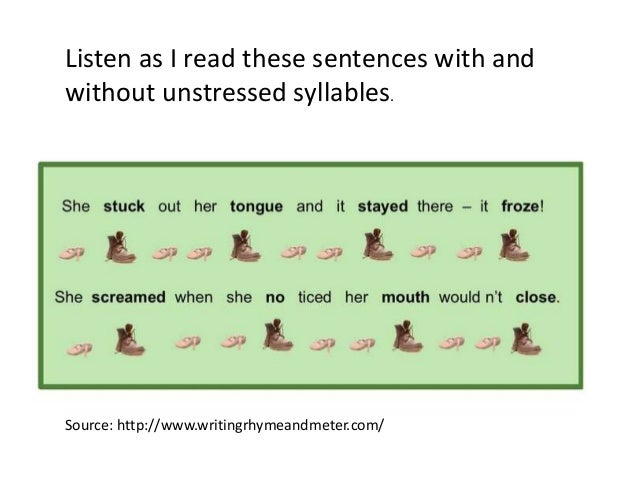 the characteristics of the reduced vowel sound schwa and the unstressed syllables Identification of the contrast full vowel  of the reduced vowel  phonemic sound occurring in some unstressed syllables in old english to a more.