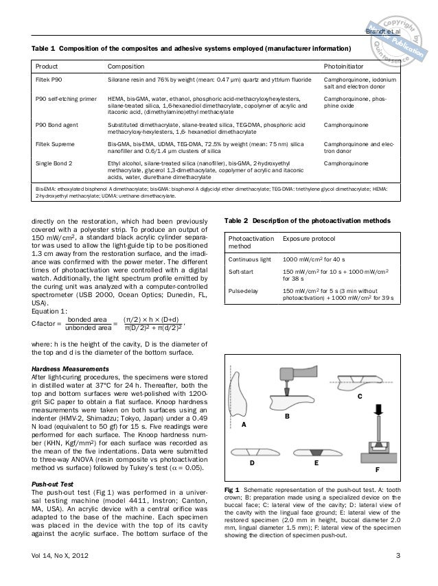 Table 1 Composition of the composites and adhesive systems employed (manufacturer information)  n  fo r  Product  Composit...