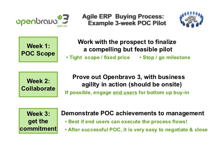 Work with the prospect to finalize Week 1:                       a compelling but feasible pilotPOC Scope                 ...