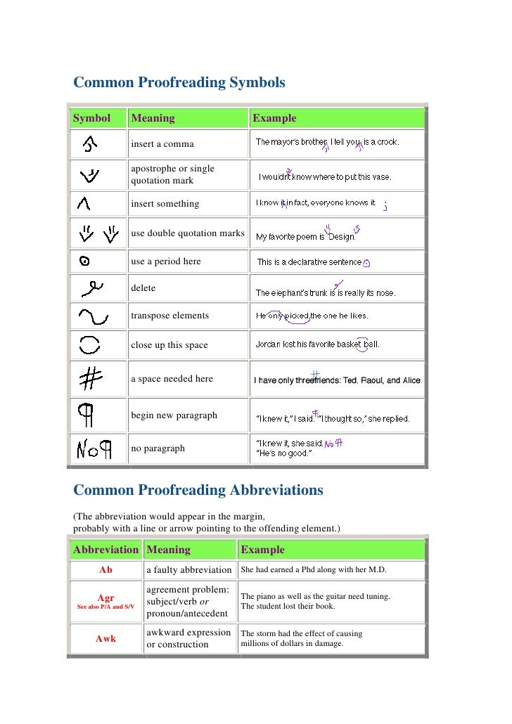 Legal Proofreading Symbols Image Collections Meaning Of This Symbol
