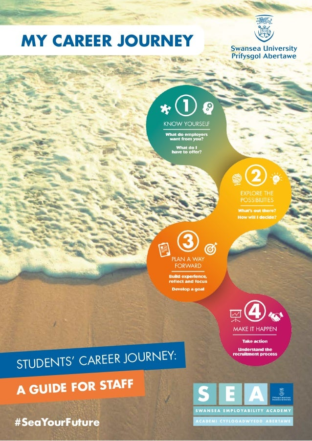 "my career journey When asked about career path, some are quick to say things like ""vp of in 10 years"" or ""world's expert in"" others might say ""work in engineering."