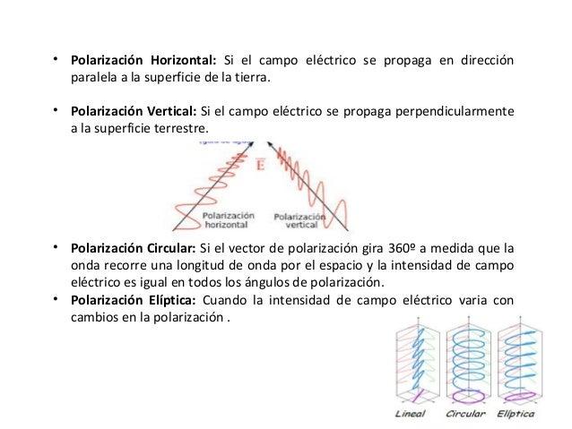 fb07eef9d Propagación de ondas electromagnéticas