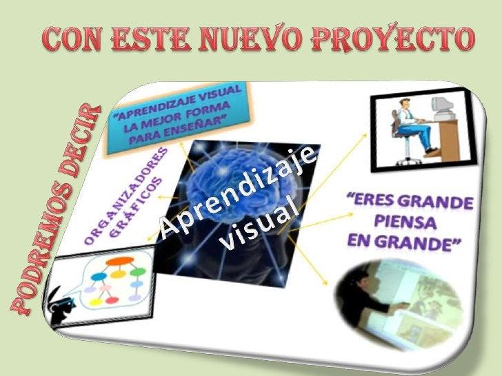 CON ESTE NUEVO PROYECTO<br />Aprendizaje <br />visual<br />Podremos DECIR<br />