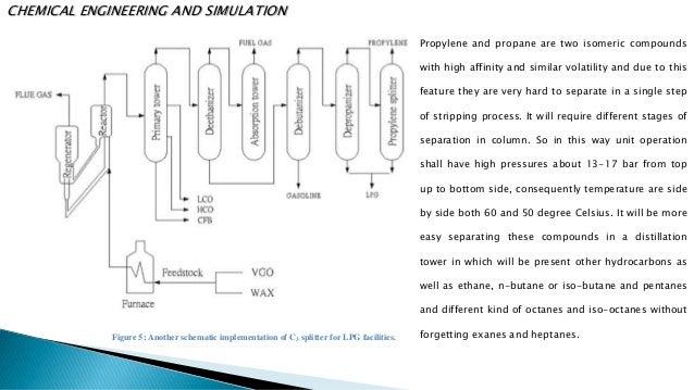 Propane propylene splitter
