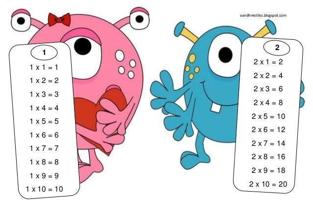 vandhmotiko.blogspot.com 2 x 1 = 2 2 x 2 = 4 2 x 3 = 6 2 x 4 = 8 2 x 5 = 10 2 x 6 = 12 2 x 7 = 14 2 x 8 = 16 2 x 9 = 18 2 ...