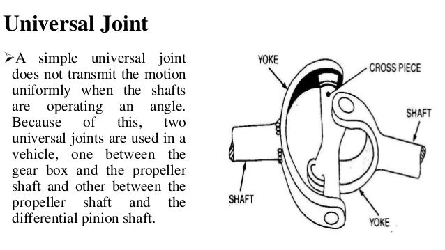 Propeller shaft &