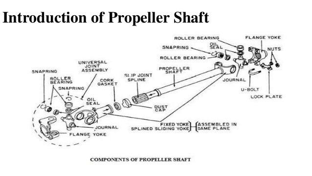 propeller shaft amp universal joint rh slideshare net propeller shaft assembly diagram Automotive Propeller Shaft Diagram