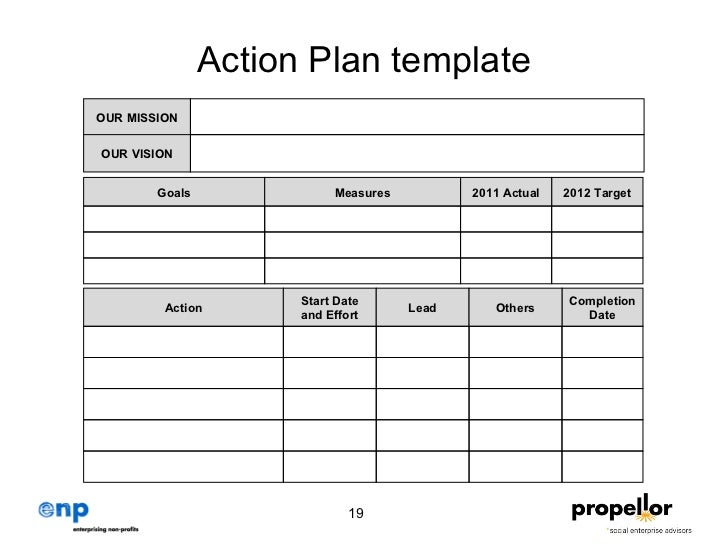 Strategic Plan To Action Propellor – Action Plan Worksheet