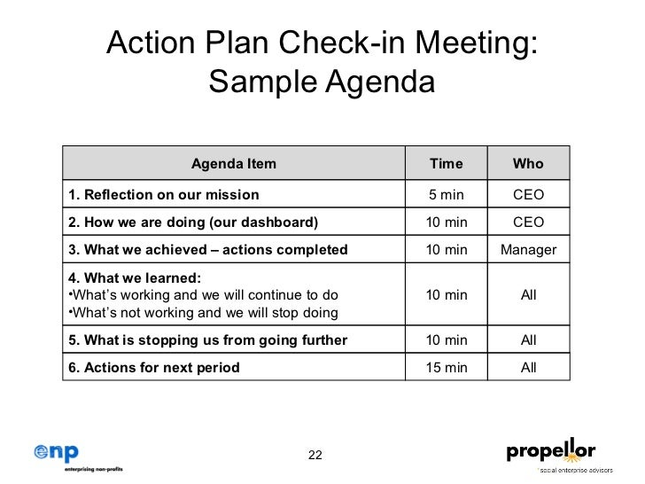 Sample Smart Action Plan. One Example Business Goals And