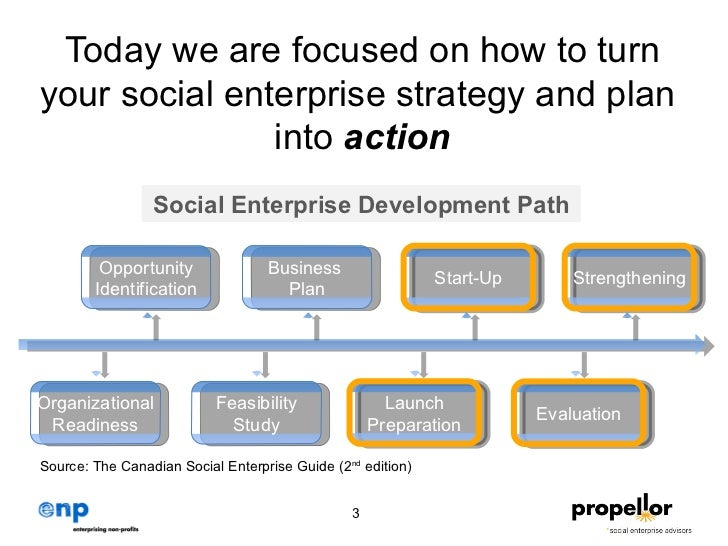 Setting up a social enterprise