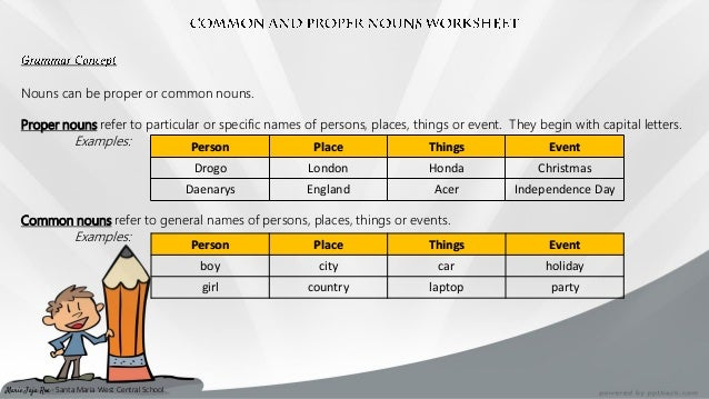 Proper and common noun worksheet – Proper Nouns Worksheet