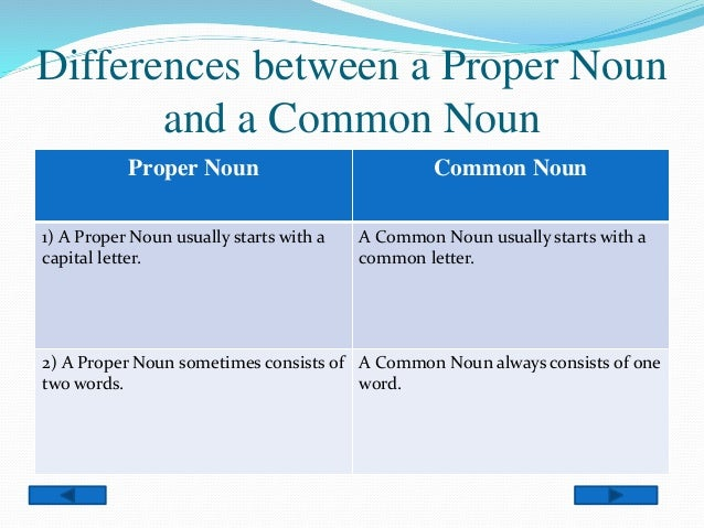Proper Nouns And Common Nouns on Nouns Person Place Or Thing
