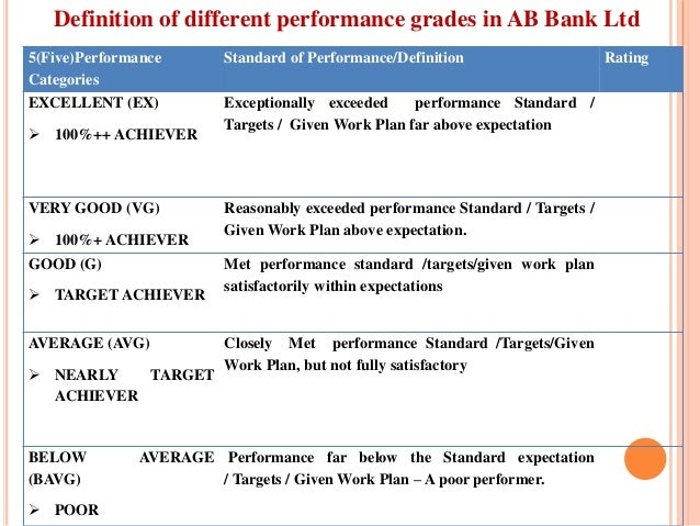 Definition Of Different Performance ...  Performance Improvement Plan Definition