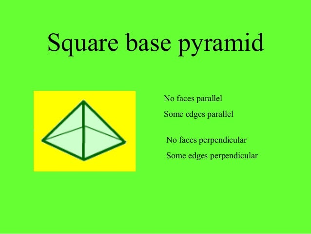 how to show perpendicular lines on a shape