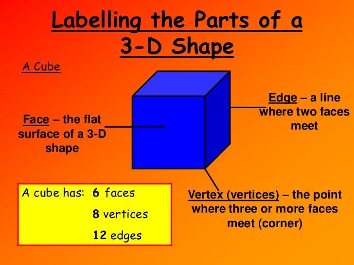 Image result for 3d shapes properties for kids