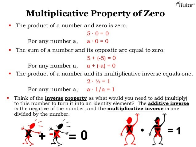 properties of addition and multiplication worksheet