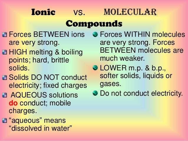 properties of compounds ionic covalent and metallic