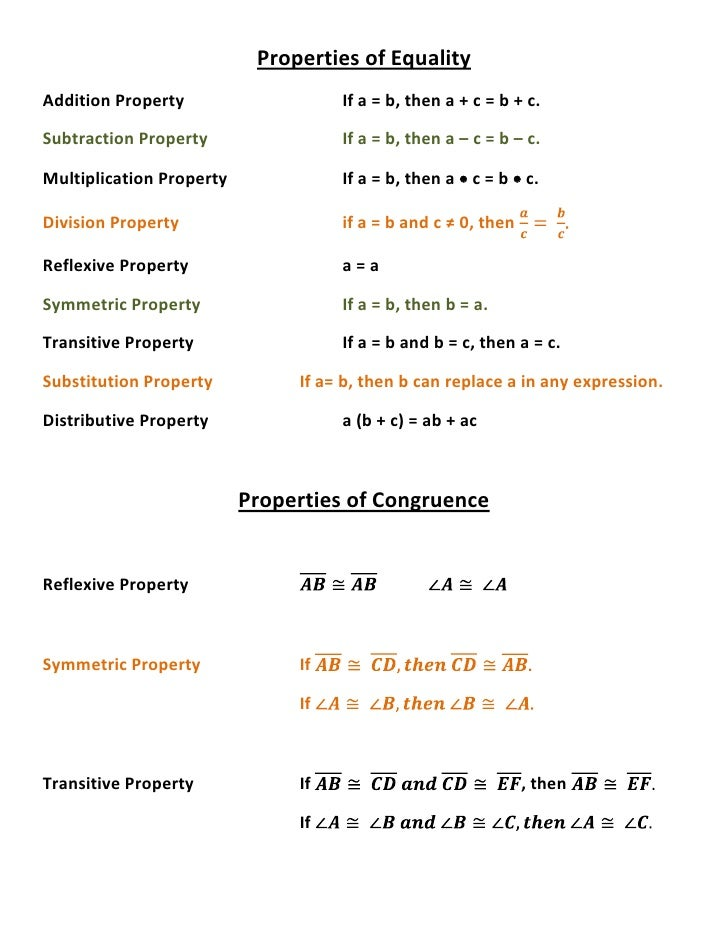 Properties of Equality<br />Addition PropertyIf a = b, then a + c = b + c.<br />Subtraction PropertyIf a = b, then a – c =...