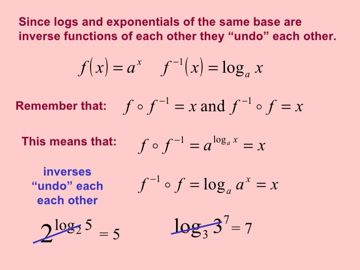 Demystifying the Natural Logarithm (ln)
