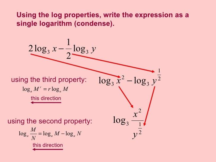 5: Exponential and Logarithmic Functions